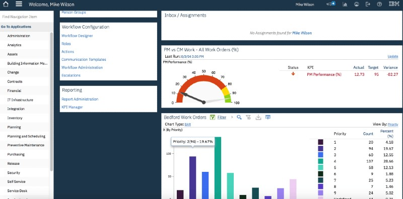 6 Most Popular Free Asset Tracking Software System IBM Maximo