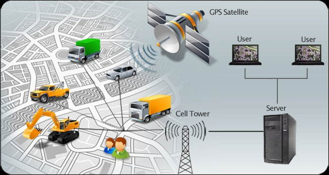 Fleet-Tracking-System