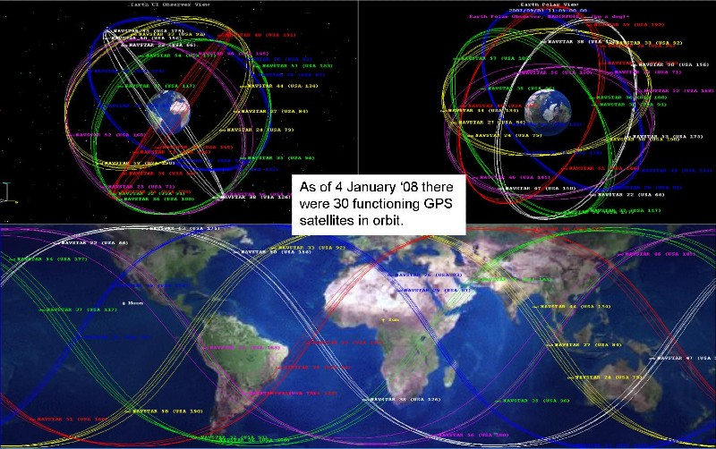 How Do Satellite Tracking Devices for Vehicles Work