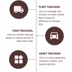 How to choose the right GPS Tracker (3)